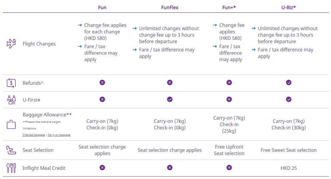 Tarif Baru HK Express FunFlex Hanya Menambah HK$50 Dengan Merubah Jadwal Tanpa Batas - OrangHongkong.com