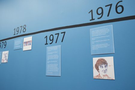 Blue wall with a timeline featuring contemporary art events of the 1970s, small text placards are accompanied by hand-drawn illustrations of historical figures.