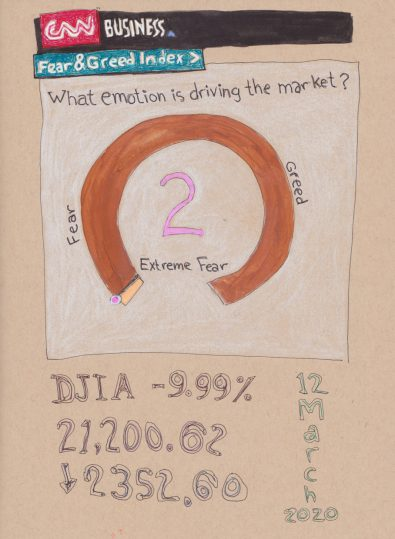 "colored pencil drawing showing a screen shot from CNN featuring an infographic displaying a ""Fear and Greed Index"", the question ""What emotion is driving the market?"" appears over a horseshoe-shaped diagram with the words ""fear"", ""greed"", ""extreme fear"", and the number ""2"". Various market indicators are written underneath"