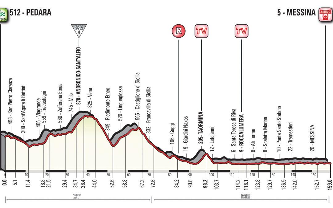Giro d'Italia a Messina, tutto pronto.. Informazioni su tappa e viabilità