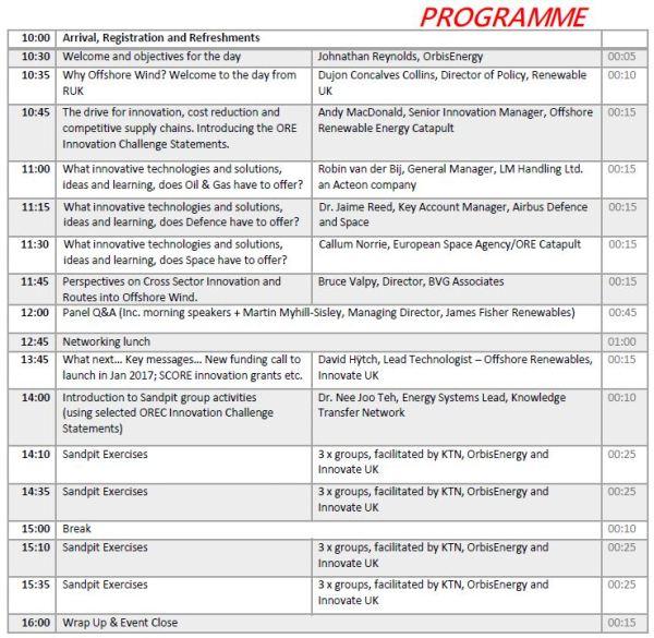 owm-programme