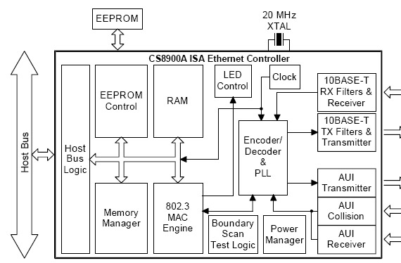 Hardware/jCM/cCM2/aHardware