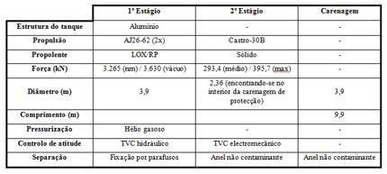Antares-120_2014-01-07_12-27-43
