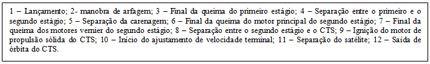 CZ-2C_2014-03-30_22-11-31