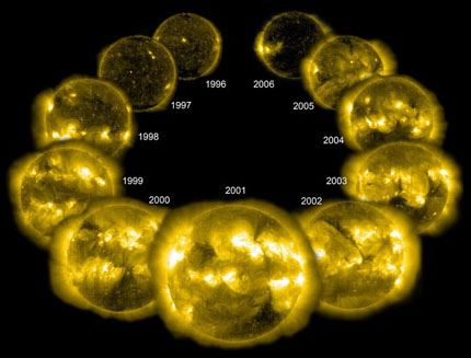 Solar_cycle_large