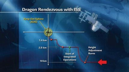 Dragon SpX-4 02