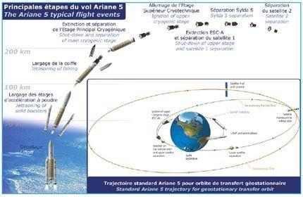 Ariane-5ECA (VA220) 000006