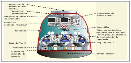 Soyuz TMA-M 03