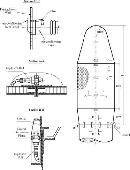 CZ-3A carenagem 3