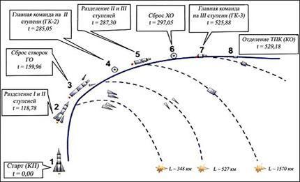 Progress M-26M 09