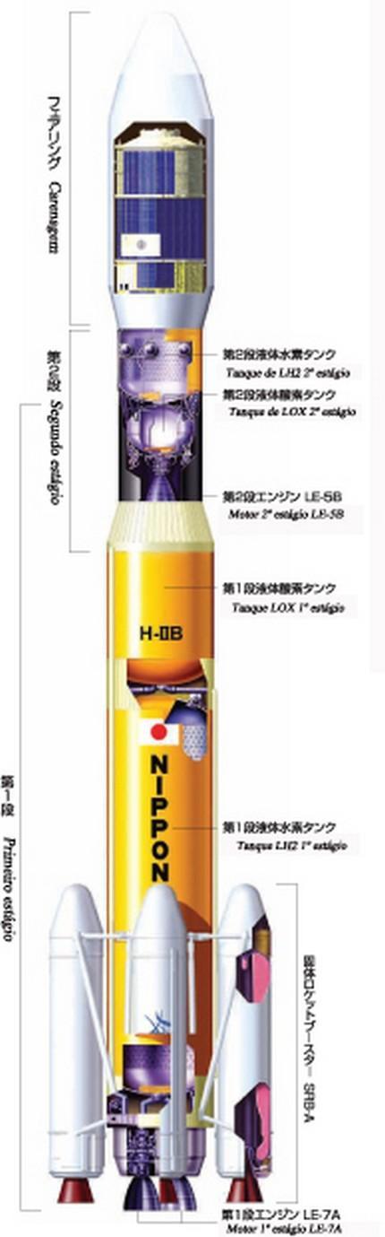 HTV-5 1