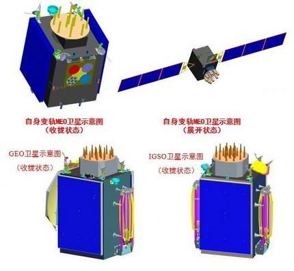 Beidou-3-I2S 2
