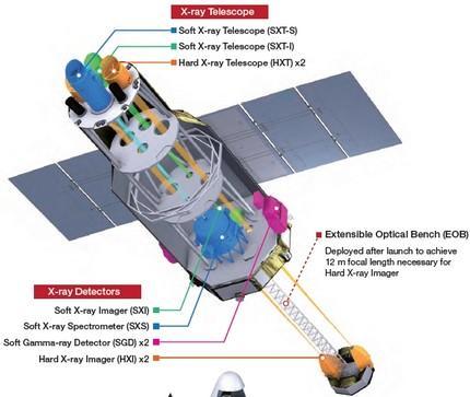 ASTRO-H 4