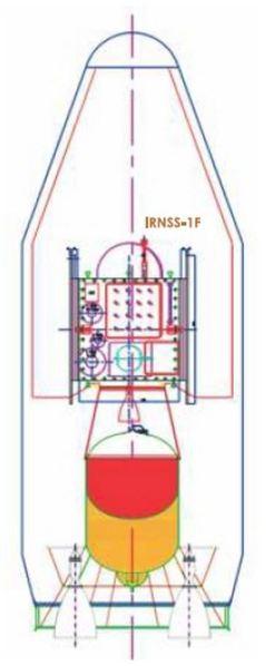 PSLV_IRNSS1F 2
