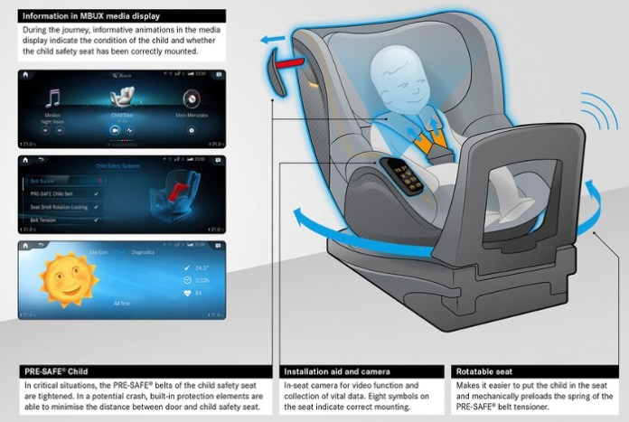 British-German company specializing in child safety while driving