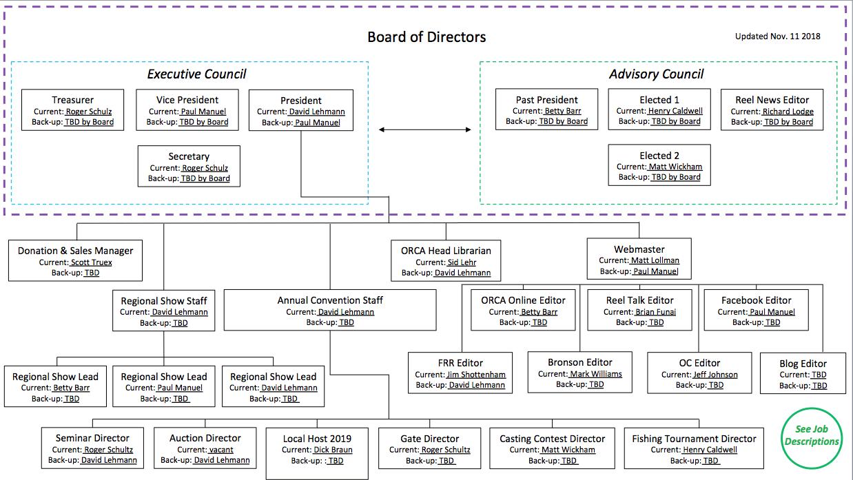 Strategic Plan 2017 – 2019 – ORCA