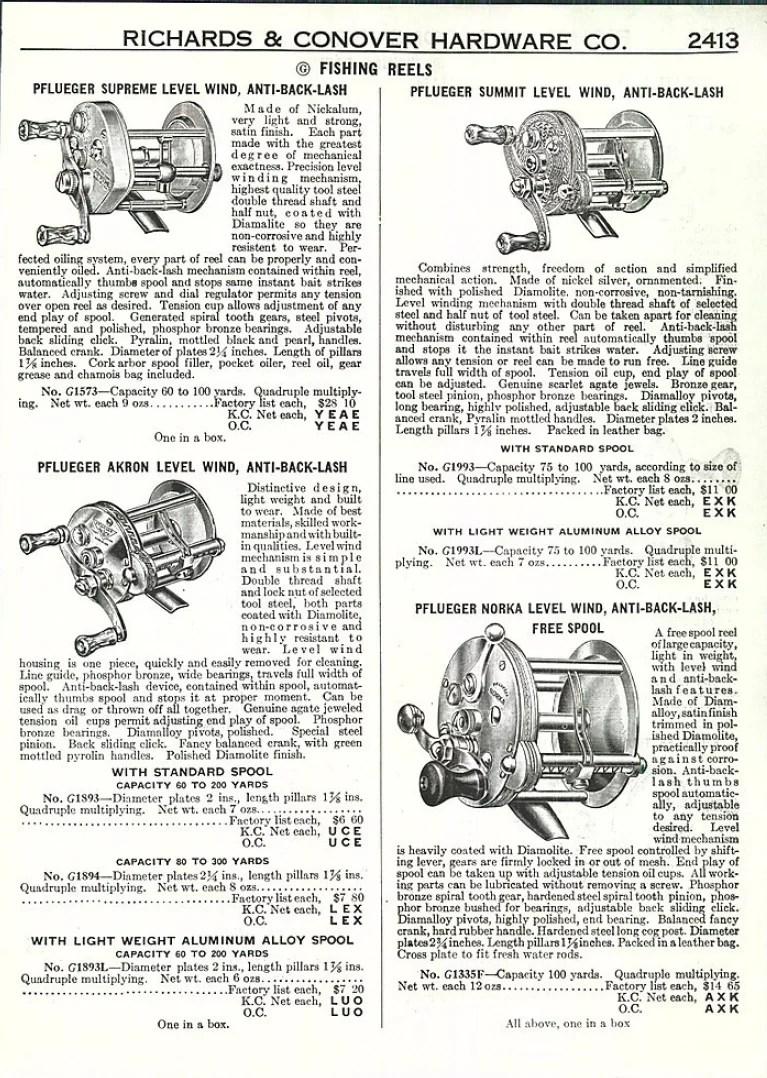 Richards & Conover Hardware Co.