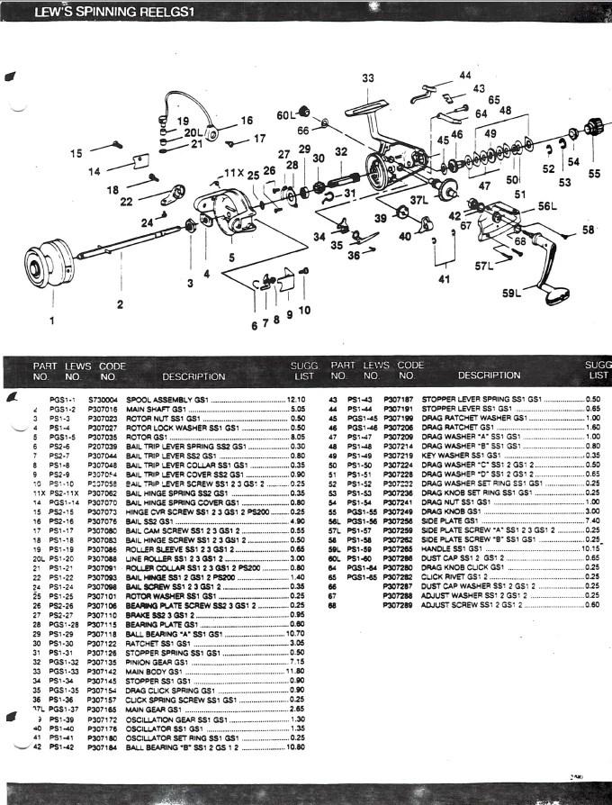 Lew's - schematics