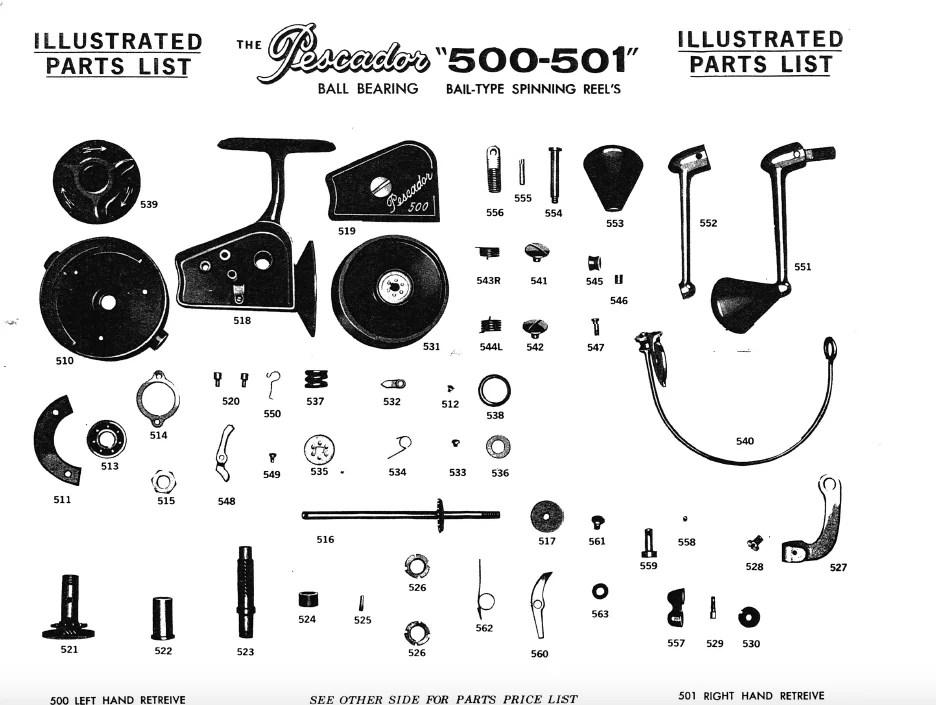 Pescador Inc. - schematics