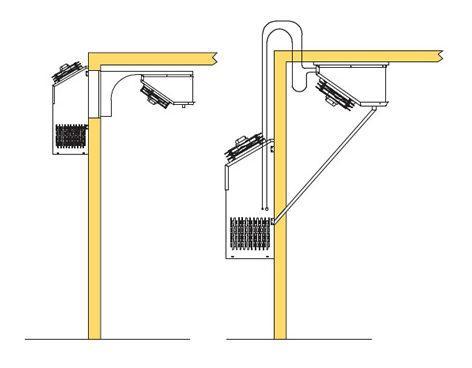 Monoblock Cooling Units