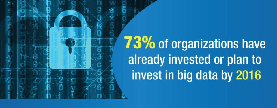 Investment-on-big-data