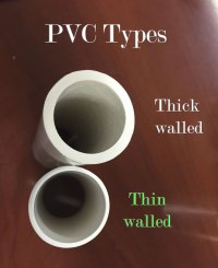 Its totally tubular! How to cut PVC pipe for string ...