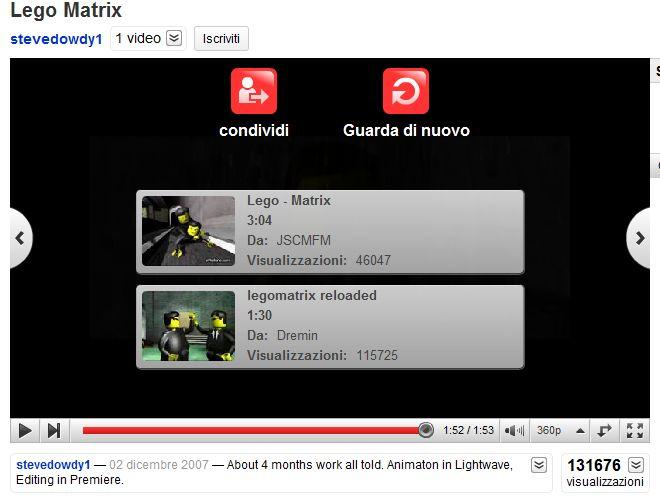 Youtube Novita'