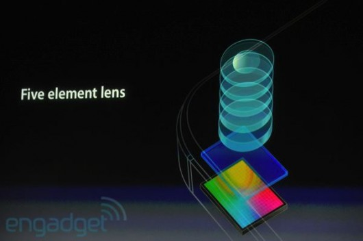 fotocamera iPhone 4S 5 elementi