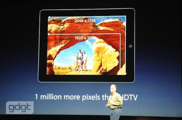 iPad 3 e il display retina presentazione