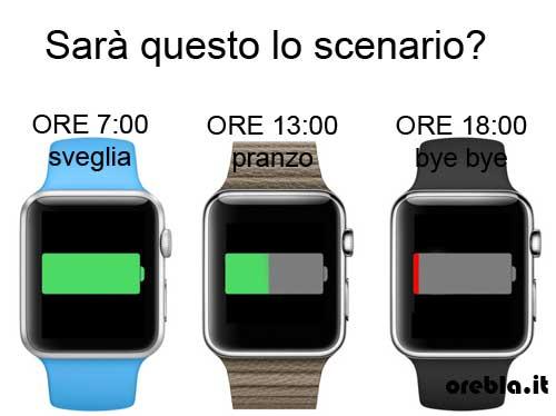 batteria-apple-watch