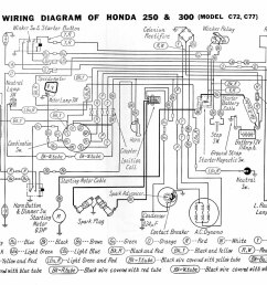 honda elite sa50 wiring diagram ideas c77 jpg [ 1241 x 963 Pixel ]