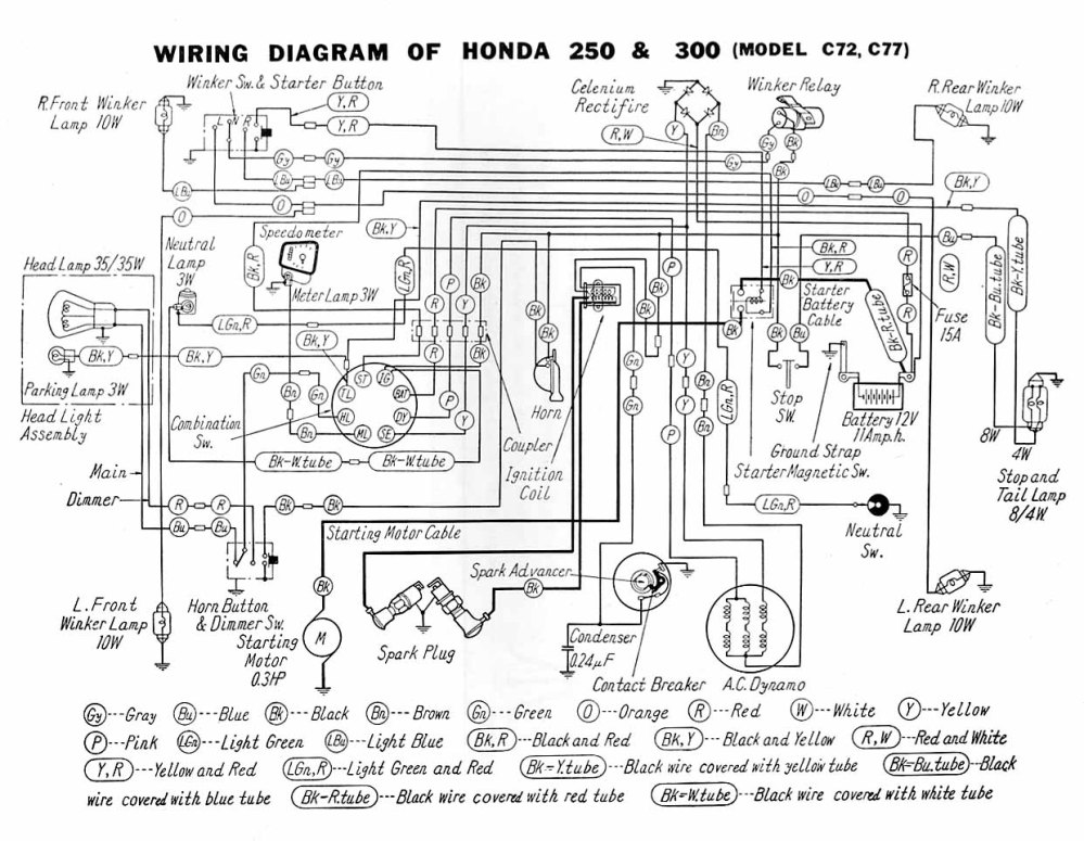 medium resolution of  honda elite sa50 wiring diagram ideas c77 jpg