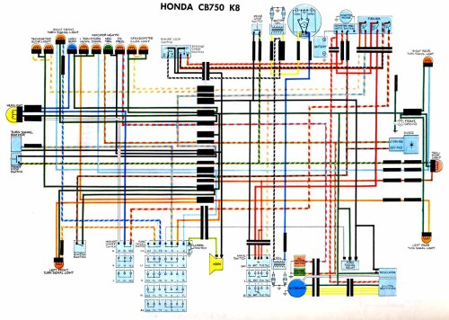 small resolution of wiring diagrams 1975 honda cb750 wiring diagram cb750 k8 jpg