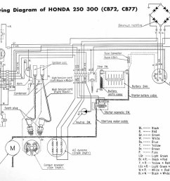 honda 305 wiring diagram wiring diagrams scematic wiring diagram besides indian motorcycle wiring diagrams on harley [ 1287 x 883 Pixel ]
