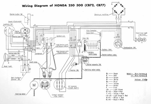 small resolution of honda motorcycle wiring diagrams cb77 jpg