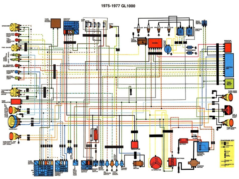1978 cb750 wiring diagram four way dimmer switch diagrams