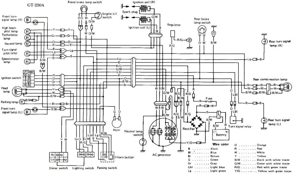 medium resolution of suzuki 250 wiring diagram wiring schematic diagram suzuki intruder 700