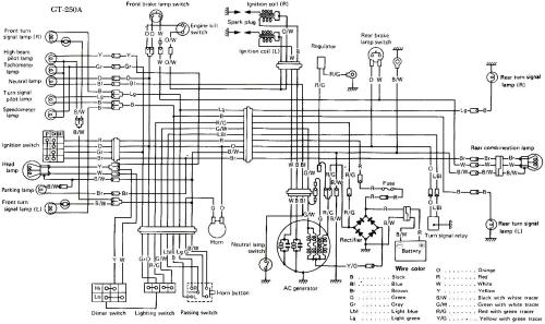 small resolution of suzuki 250 wiring diagram wiring schematic diagram suzuki intruder 700