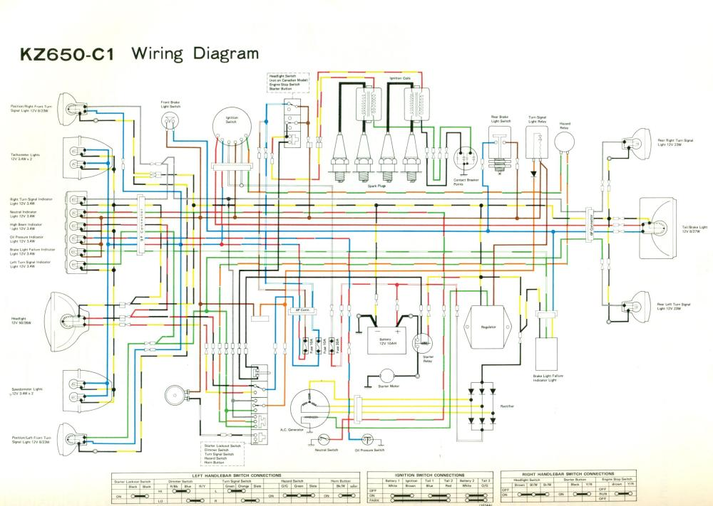 medium resolution of e1 wiring diagram wiring diagram portal furnace wiring diagram e1 wiring diagram