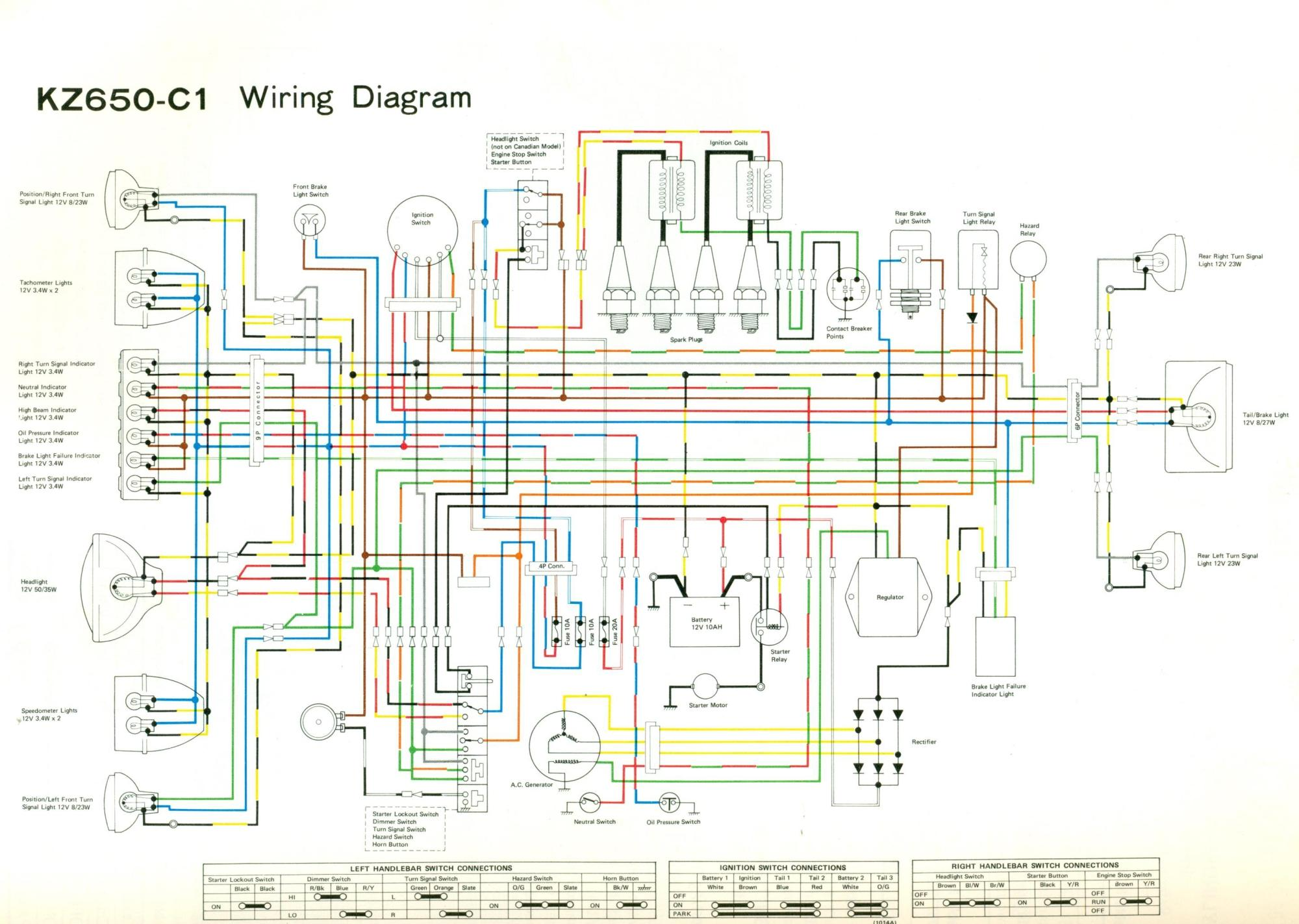 hight resolution of kawasaki kz1100 wiring diagram wiring library rh 11 fahrschulehartl de kawasaki z1100 kawasaki kz1000