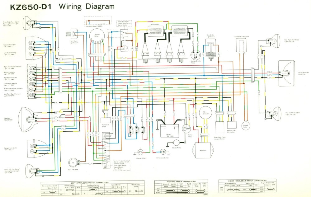 medium resolution of  honda gl500 wiring diagram kz650 d jpg