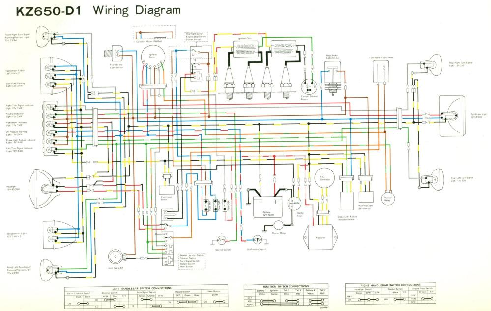 medium resolution of kawasaki g4tr wiring diagram wiring diagram fascinatingkawasaki gt550 wiring diagram wiring diagram img kawasaki g4tr wiring