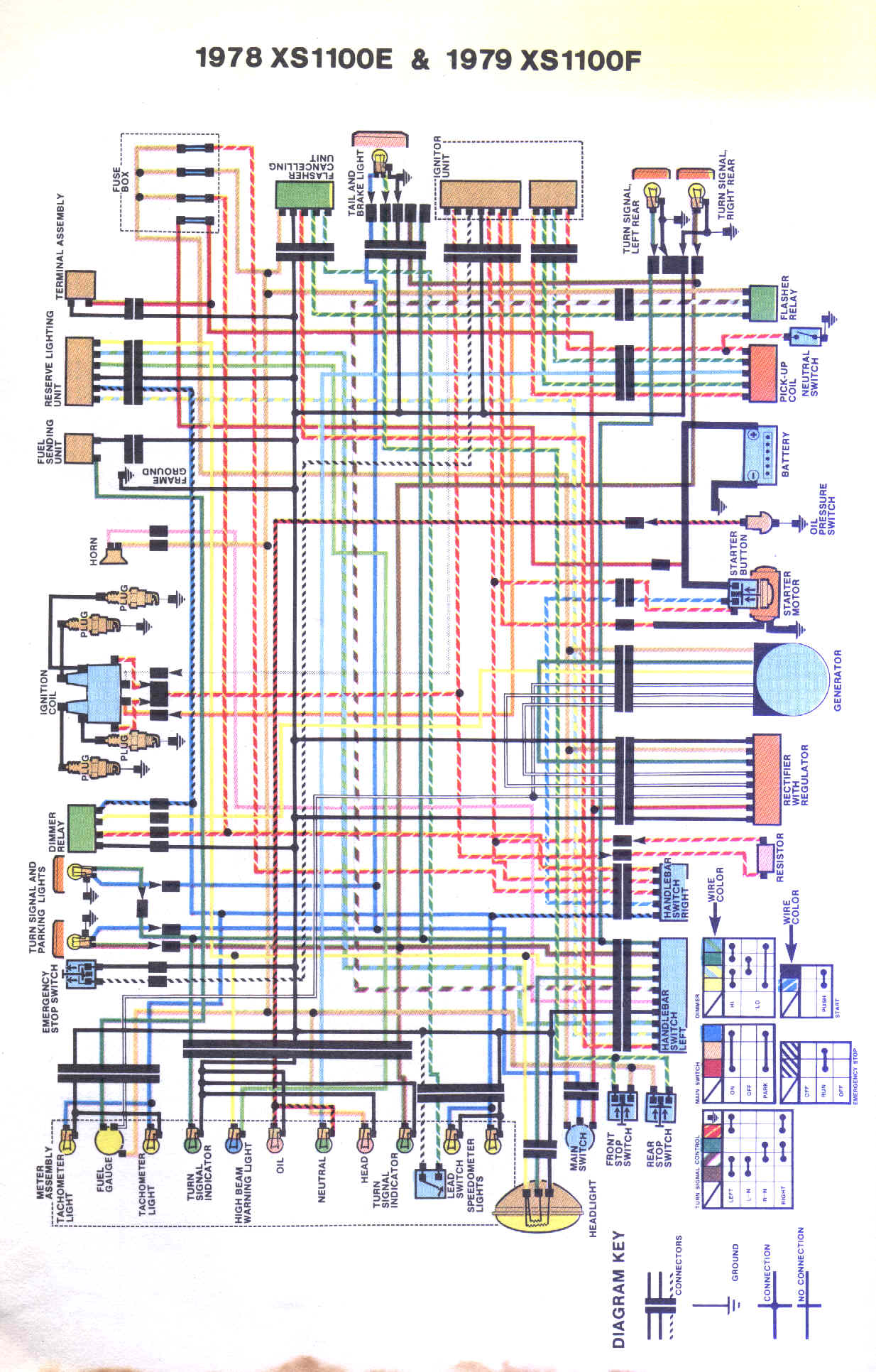 hight resolution of xs1100 wiring diagram simple wiring post1979 yamaha xs1100 wiring diagram trusted wiring diagram electrical wiring xs1100