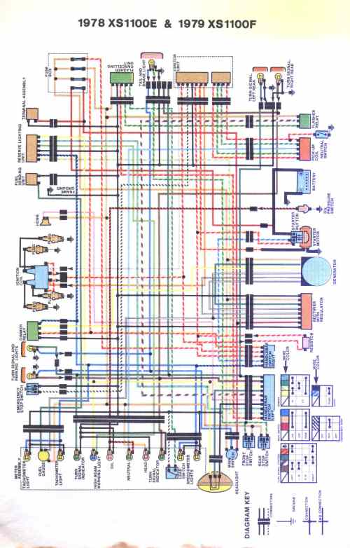 small resolution of xs1100 wiring diagram simple wiring post1979 yamaha xs1100 wiring diagram trusted wiring diagram electrical wiring xs1100