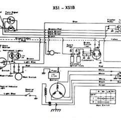 Yamaha Rd 350 Wiring Diagram Diagrams Volvo Xc90 2004 Rd350 R5c 1972 Dt 250 Wire Schematic Data1972