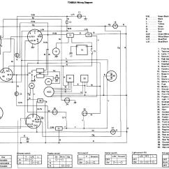 Ct90 Wiring Diagram Yamaha Xt250 Diagrams