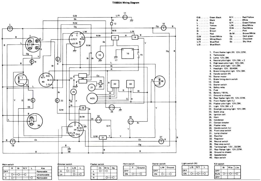 medium resolution of 1977 yamaha xs 650 wiring diagram wiring diagrams scematic yamaha yamahopper qt50 wiring diagram 1975