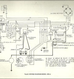 wiring diagrams 50 wiring diagram likewise suzuki gt750 also suzuki wiring diagram [ 1924 x 1328 Pixel ]