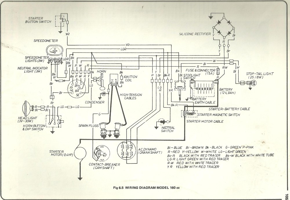 medium resolution of wiring diagrams 50 wiring diagram likewise suzuki gt750 also suzuki wiring diagram