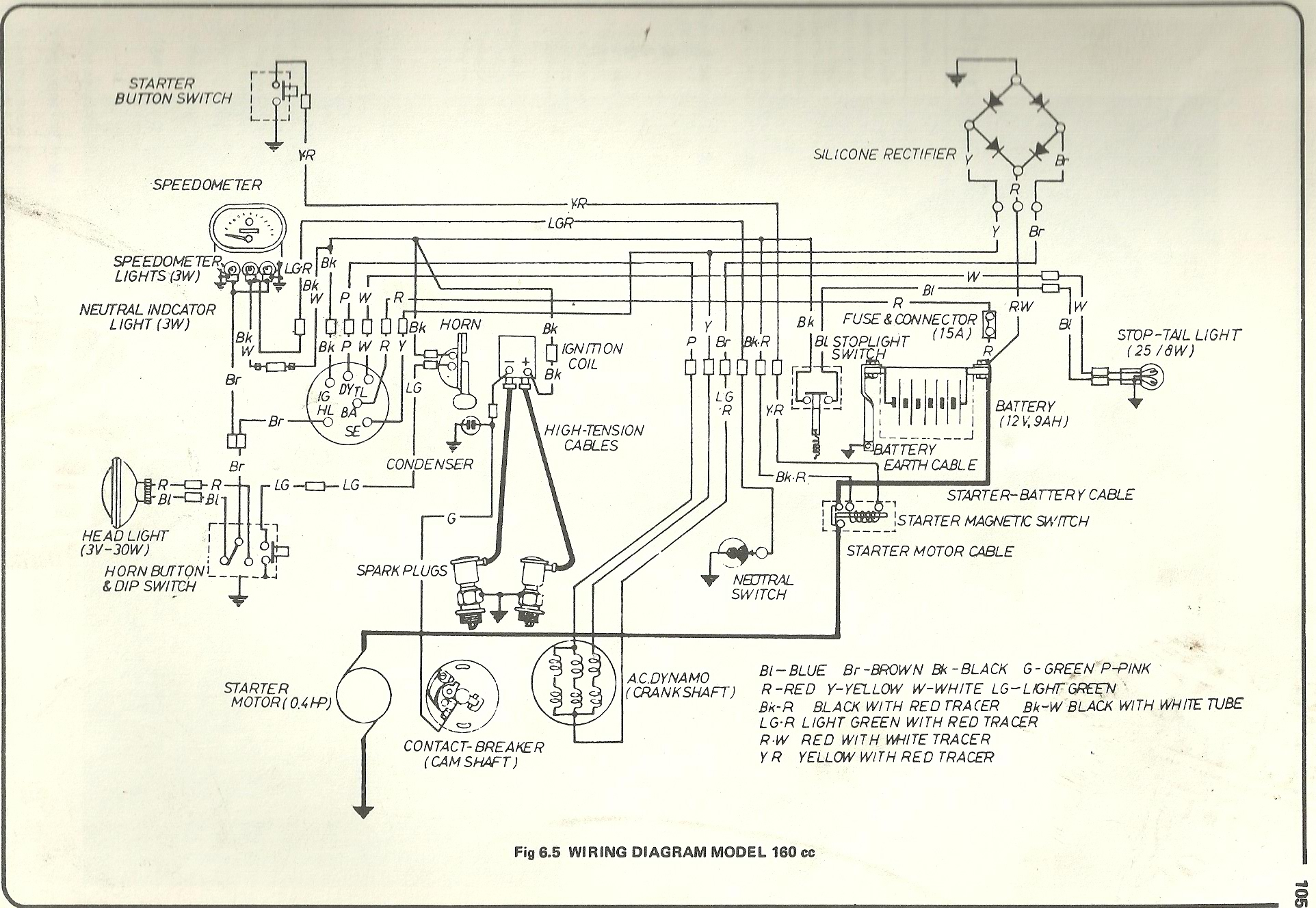 hight resolution of  kawasaki kz900 parts 1976 kz900 wiring diagram cb160 jpg